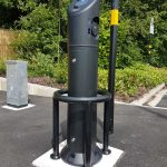 EV Charger Protection